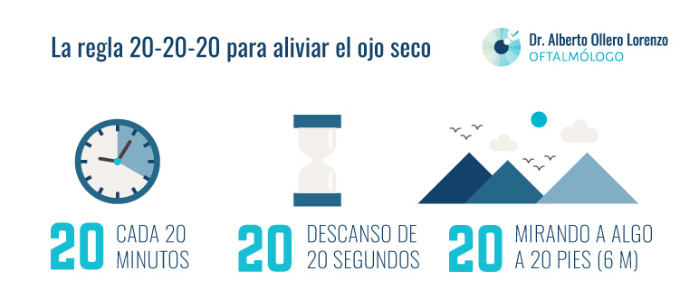 regla 20 20 20 para aliviar el ojo seco